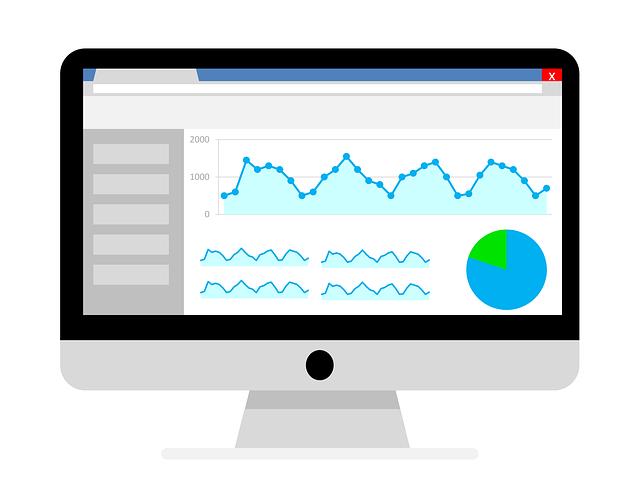 analytics tracking direct mail